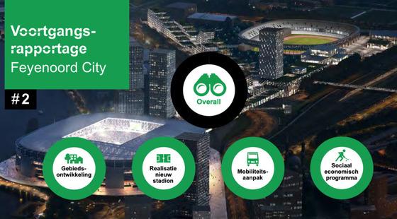 Voortgangsrapportage Feyenoord City oktober 2018